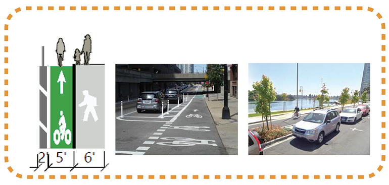 In this option to Alternative A.1, a bike lane and sidewalk would provide separate space for people who walk and people who bike.