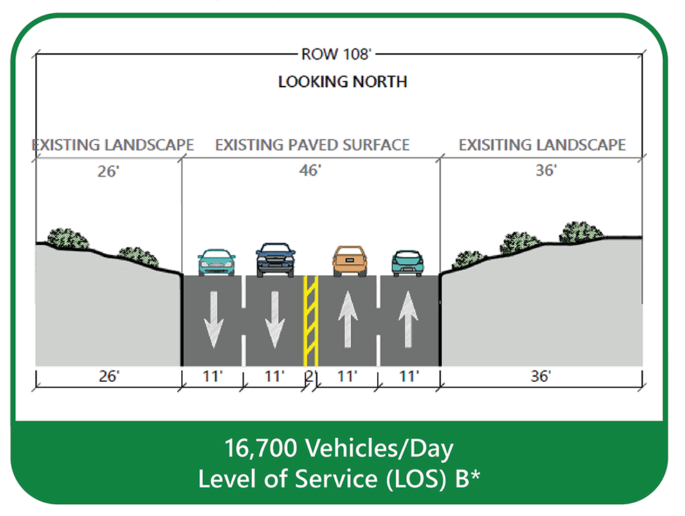 cross section diagram showing current El Camino Real roadway configuration Mission Rd. and Arlington Dr.. Includes two lanes in each direction and landscaping on both sides of the street